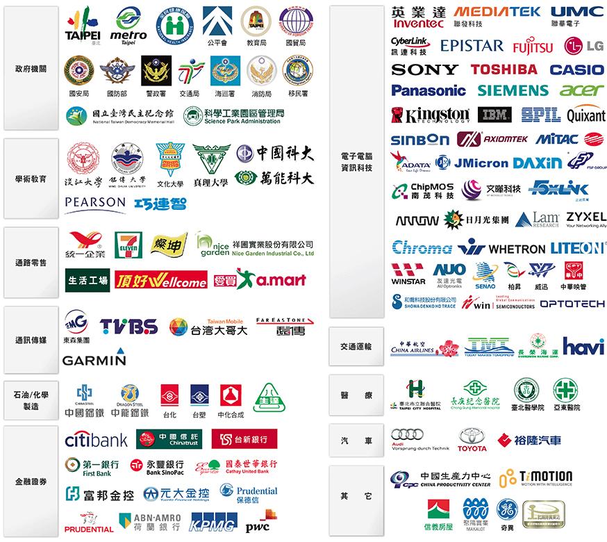 企業語言訓練及人員招募線上測驗系統,百大企業指定特約中心!!