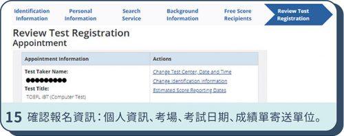 步驟 15.確認TOEFL iBT報名資訊